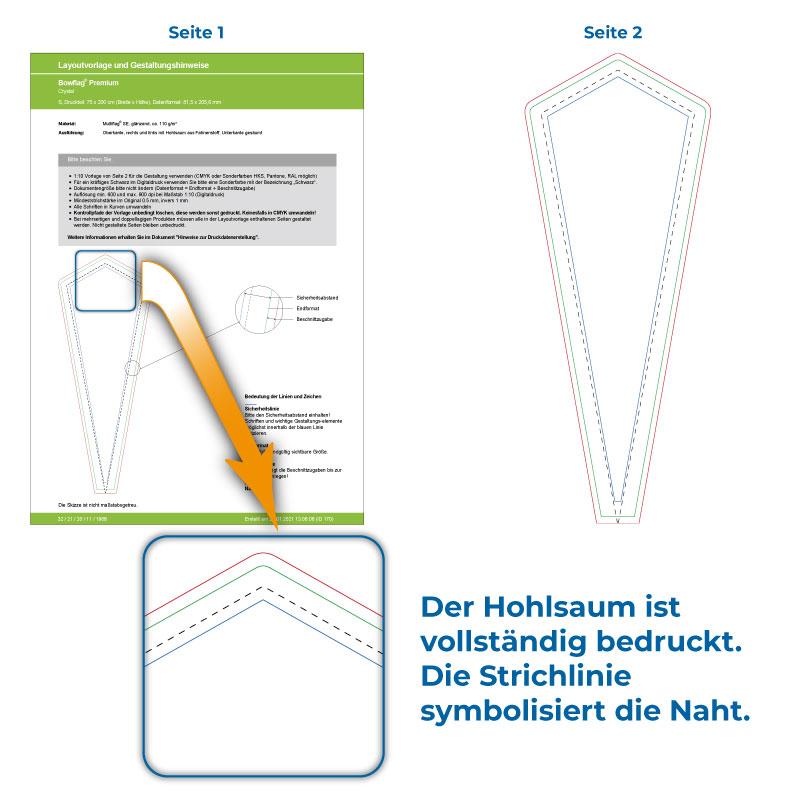 Design-Template - Beachflag mit bedrucktem Hohlsaum